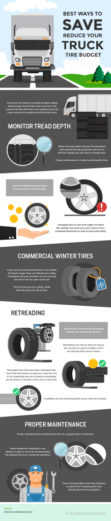 Commercial Winter tires